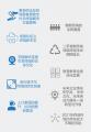 IDC对中国制造业、金融服务行业及智能终端市场的2021年10大预测