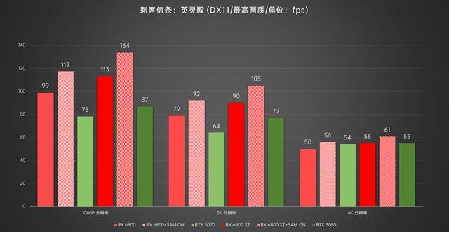 AMD锐龙5000系列性能暴增,有哪些基于PCIe 4.0技术的黑科技?
